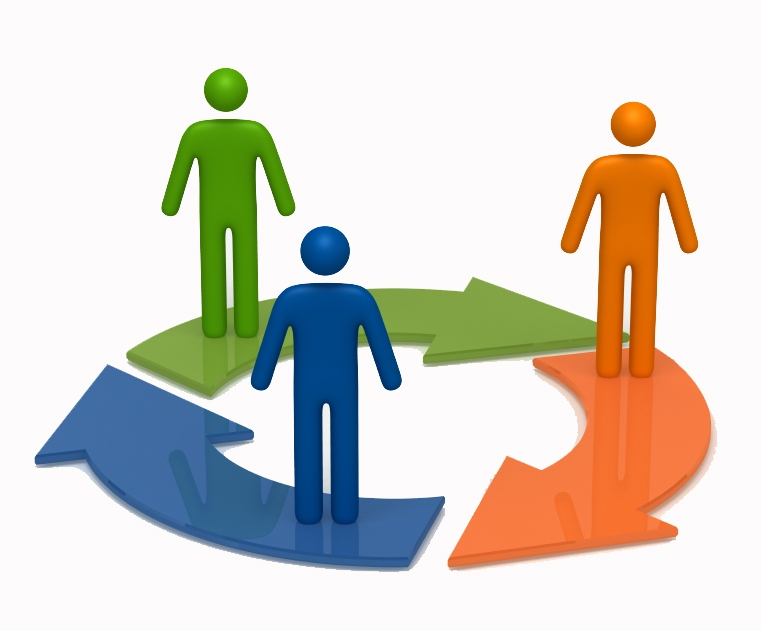 Team Building Marketing System